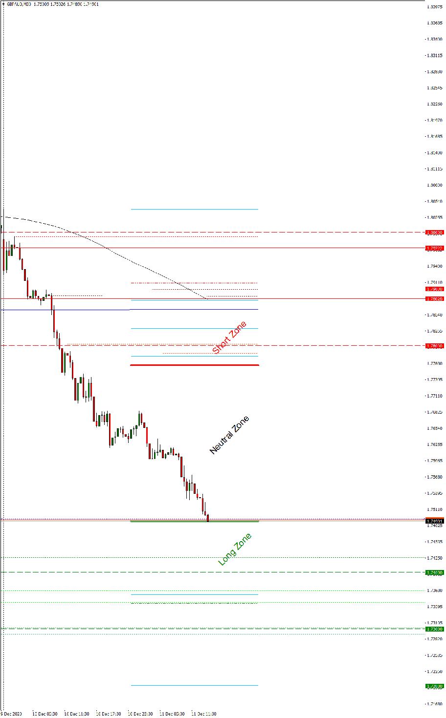 fxhelper-graf